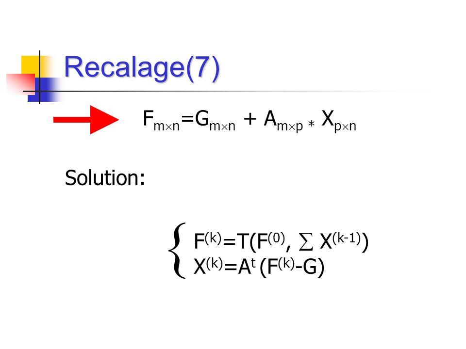 Recalage(7) F m n =G m n + A m p * X p n Solution: F (k) =T(F (0), X (k-1) ) X (k) =A t (F (k) -G)