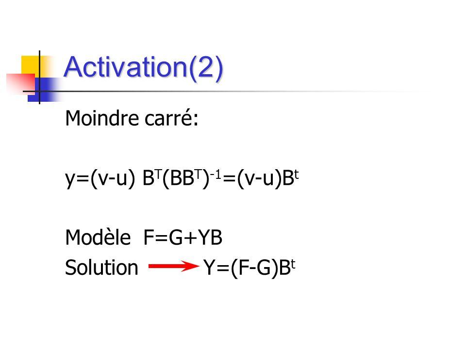 Activation(2) Moindre carré: y=(v-u) B T (BB T ) -1 =(v-u)B t Modèle F=G+YB Solution Y=(F-G)B t