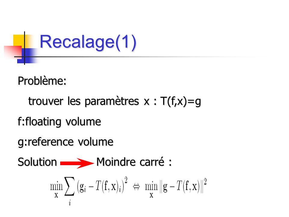 Recalage(1) Problème: trouver les paramètres x : T(f,x)=g trouver les paramètres x : T(f,x)=g f:floating volume g:reference volume Solution Moindre ca