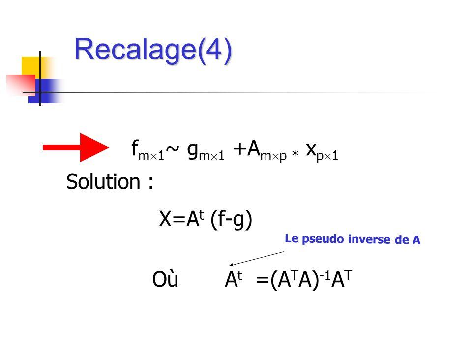X=A t (f-g) Où A t =(A T A) -1 A T Recalage(4) Solution : Le pseudo inverse de A f m 1 ~ g m 1 +A m p * x p 1
