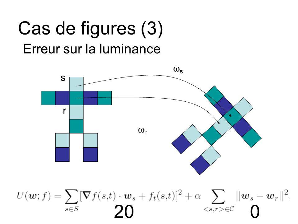 10 Cas de figures (3) 200 Erreur sur la luminance r s r s
