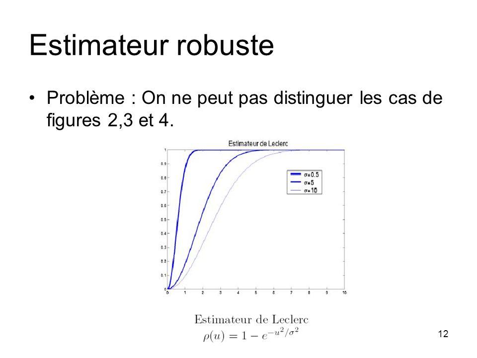 12 Estimateur robuste Problème : On ne peut pas distinguer les cas de figures 2,3 et 4.