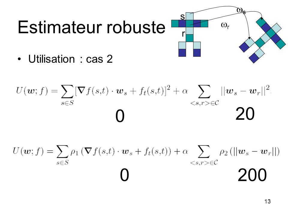 13 Estimateur robuste Utilisation : cas 2 0 20 0200 r s r s