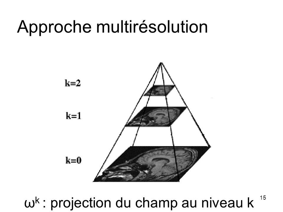 15 Approche multirésolution ω k : projection du champ au niveau k