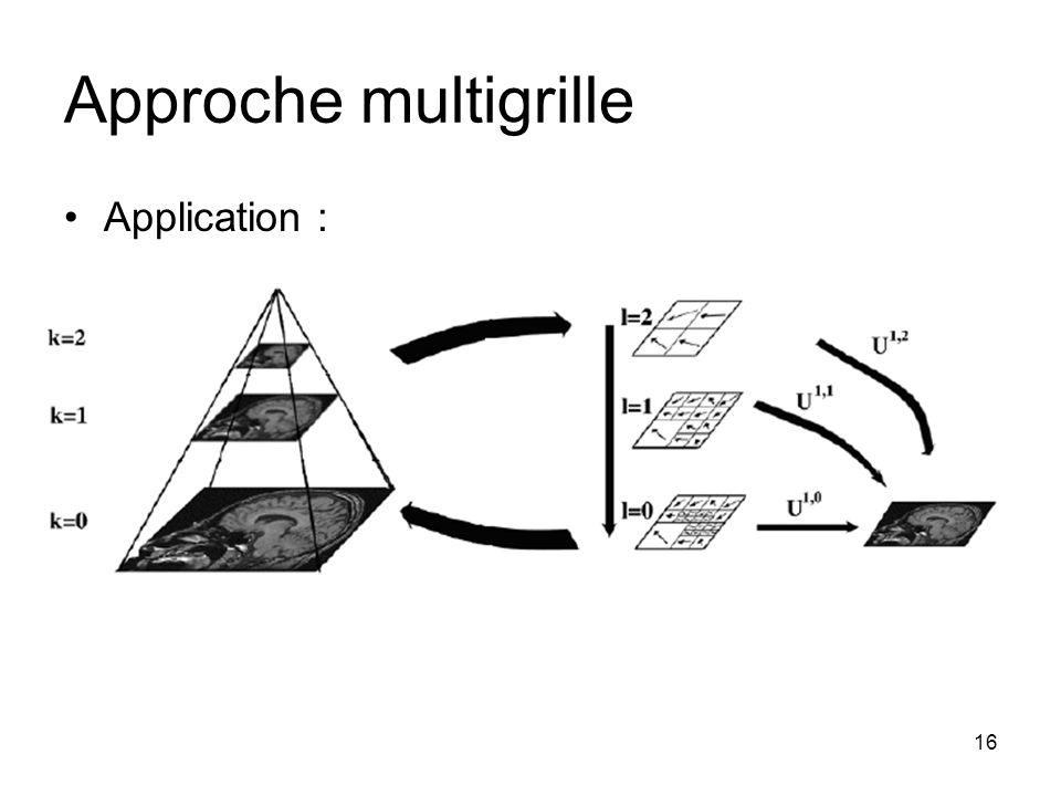 16 Approche multigrille Application :