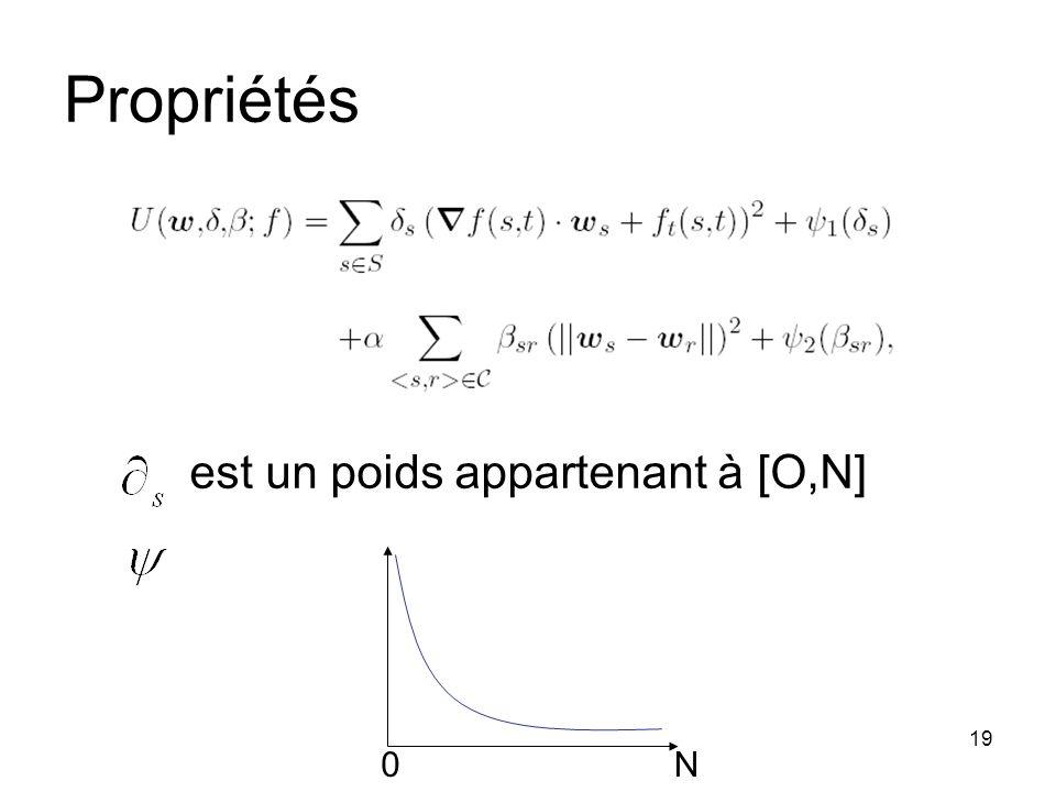 19 Propriétés est un poids appartenant à [O,N] 0N