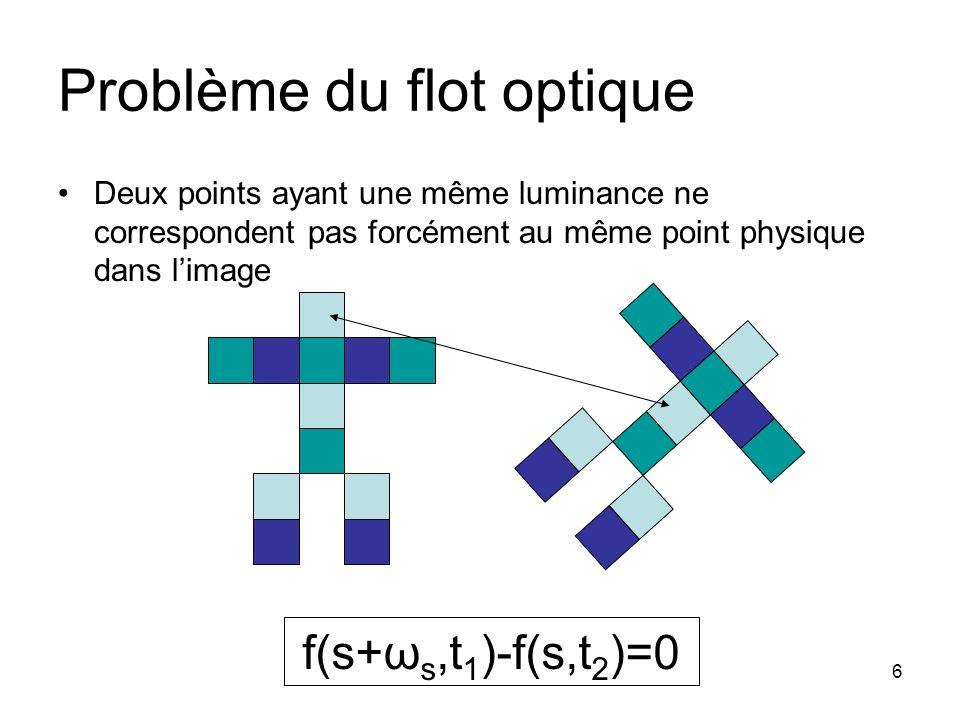 6 Problème du flot optique Deux points ayant une même luminance ne correspondent pas forcément au même point physique dans limage f(s+ω s,t 1 )-f(s,t