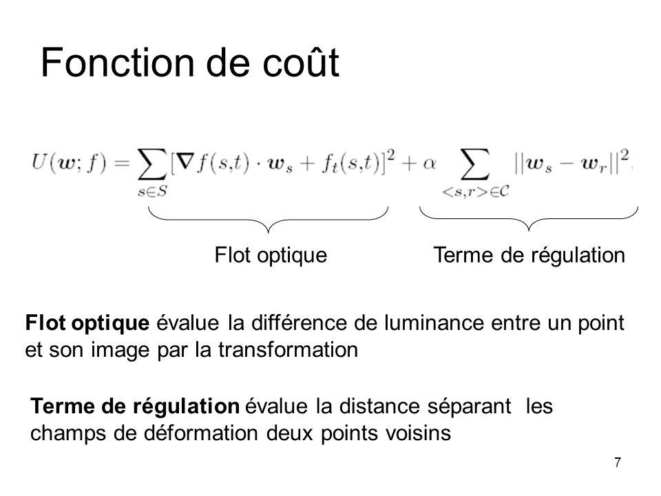 7 Fonction de coût Flot optiqueTerme de régulation Flot optique évalue la différence de luminance entre un point et son image par la transformation Te