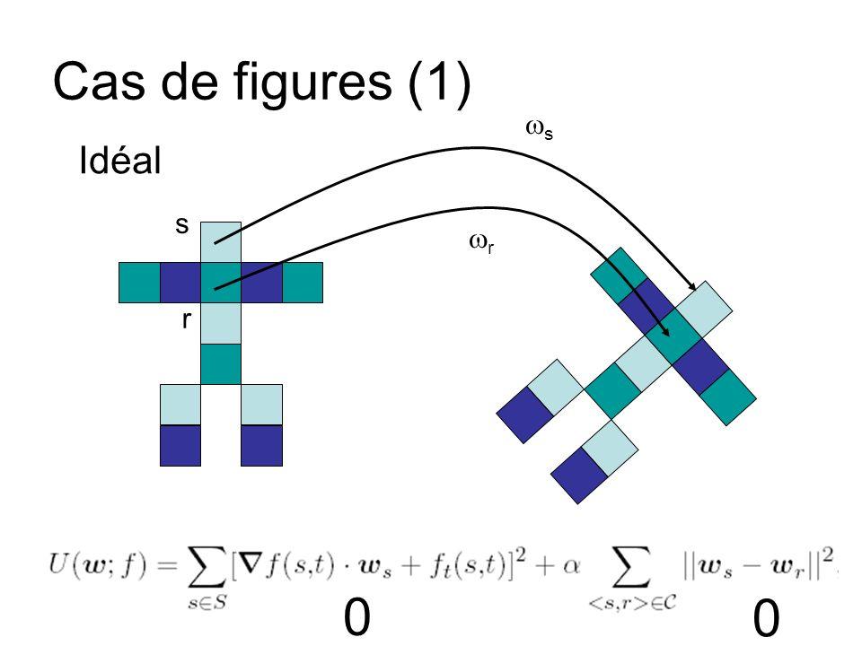 8 Cas de figures (1) 0 0 Idéal s r s r