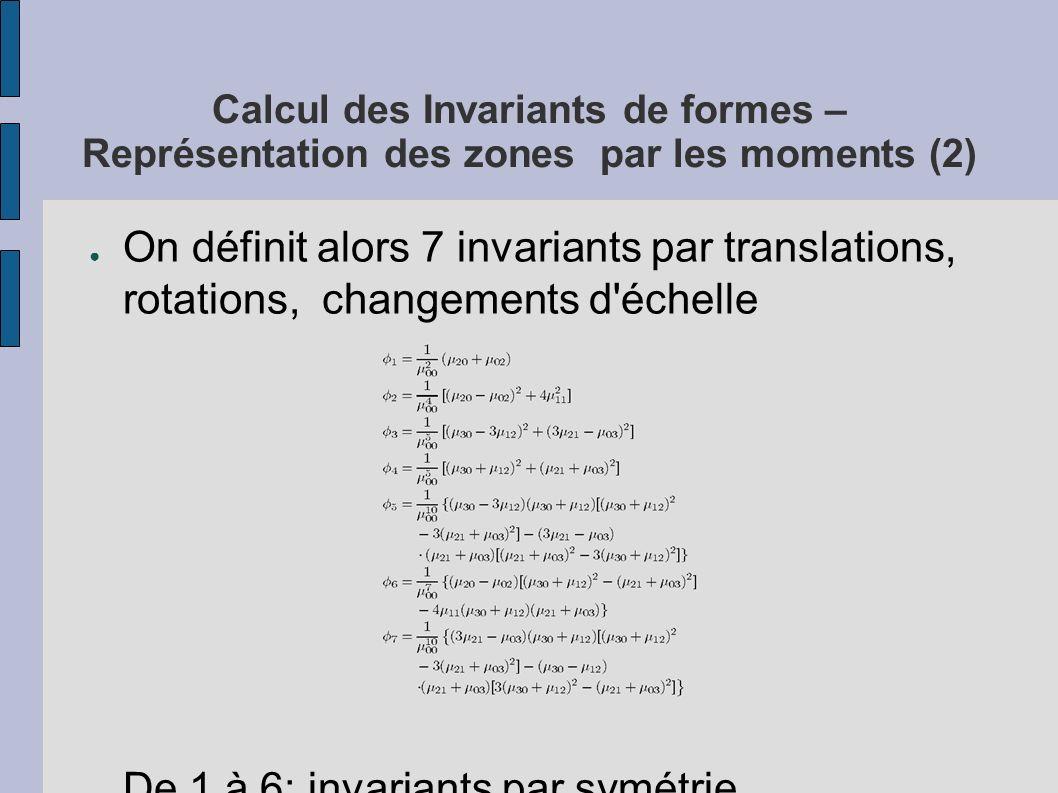 Calcul des Invariants de formes – Représentation des zones par les moments (2) On définit alors 7 invariants par translations, rotations, changements
