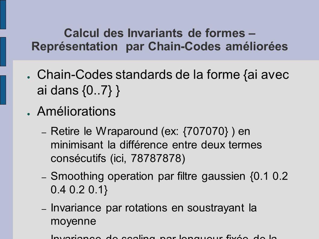 Calcul des Invariants de formes – Représentation par Chain-Codes améliorées Chain-Codes standards de la forme {ai avec ai dans {0..7} } Améliorations