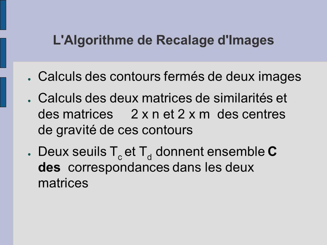 L'Algorithme de Recalage d'Images Calculs des contours fermés de deux images Calculs des deux matrices de similarités et des matrices 2 x n et 2 x m d