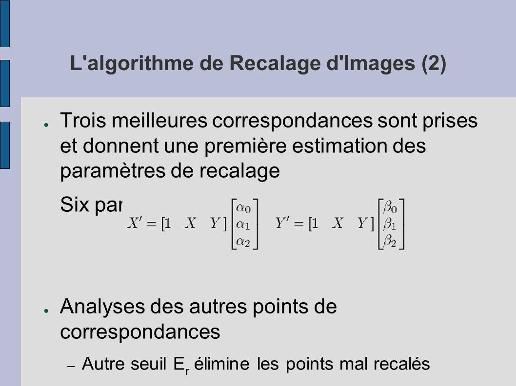 L'algorithme de Recalage d'Images (2) Trois meilleures correspondances sont prises et donnent une première estimation des paramètres de recalage Six p