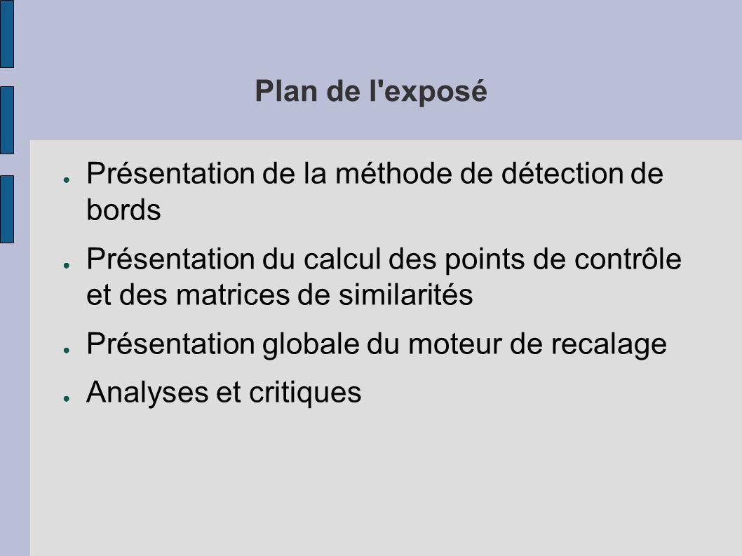 Plan de l'exposé Présentation de la méthode de détection de bords Présentation du calcul des points de contrôle et des matrices de similarités Présent
