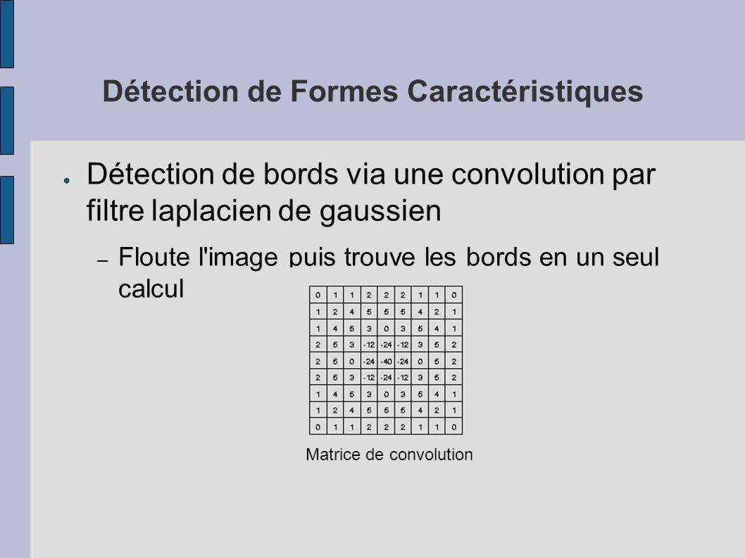 Détection de Formes Caractéristiques Détection de bords via une convolution par filtre laplacien de gaussien – Floute l'image puis trouve les bords en