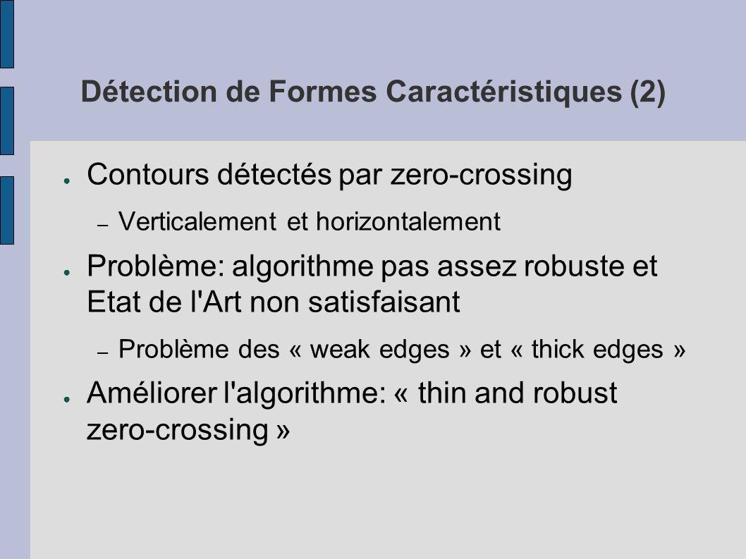 Détection de Formes Caractéristiques (3) Un pixel appartient à un bord ssi: – Le pixel est zero-crossing – Il est sur le gradient le plus fort parmi ses 8 voisins (gradient sur la convolée) – Entre les deux points du gradient (forcément un positif et un négatif), il est le plus petit en valeur absolue