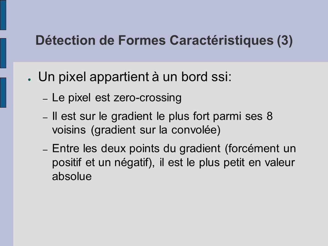 Détection de Formes Caractéristiques (3) Un pixel appartient à un bord ssi: – Le pixel est zero-crossing – Il est sur le gradient le plus fort parmi s