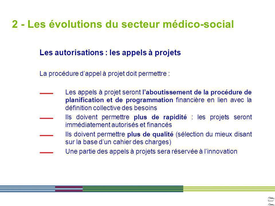 1 ARS Ile de France Direction de loffre de soins et médico-sociale 12 avril 2010 Diapositive : 11 2 - Les évolutions du secteur médico-social Les auto
