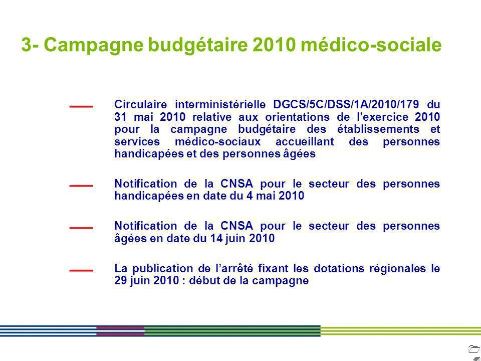 1414 ARS Ile de France Direction de loffre de soins et médico-sociale 12 avril 2010 Diapositive : 14 3- Campagne budgétaire 2010 médico-sociale Circul