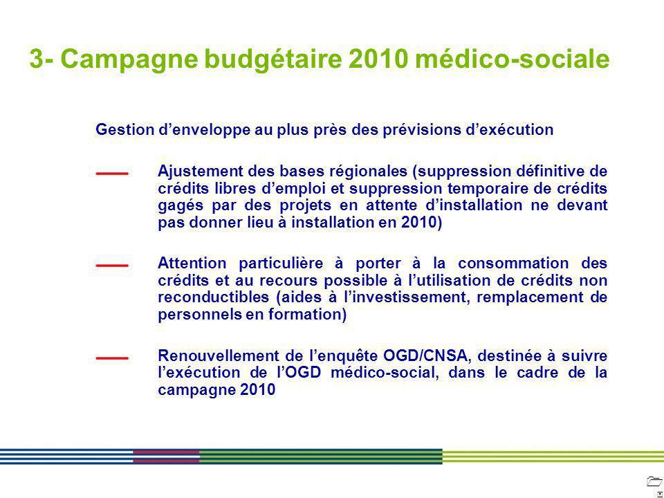 1515 ARS Ile de France Direction de loffre de soins et médico-sociale 12 avril 2010 Diapositive : 15 3- Campagne budgétaire 2010 médico-sociale Gestio