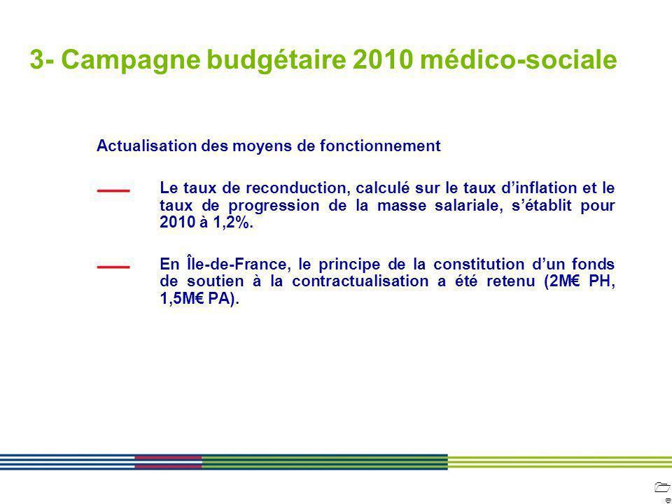 1616 ARS Ile de France Direction de loffre de soins et médico-sociale 12 avril 2010 Diapositive : 16 3- Campagne budgétaire 2010 médico-sociale Actual