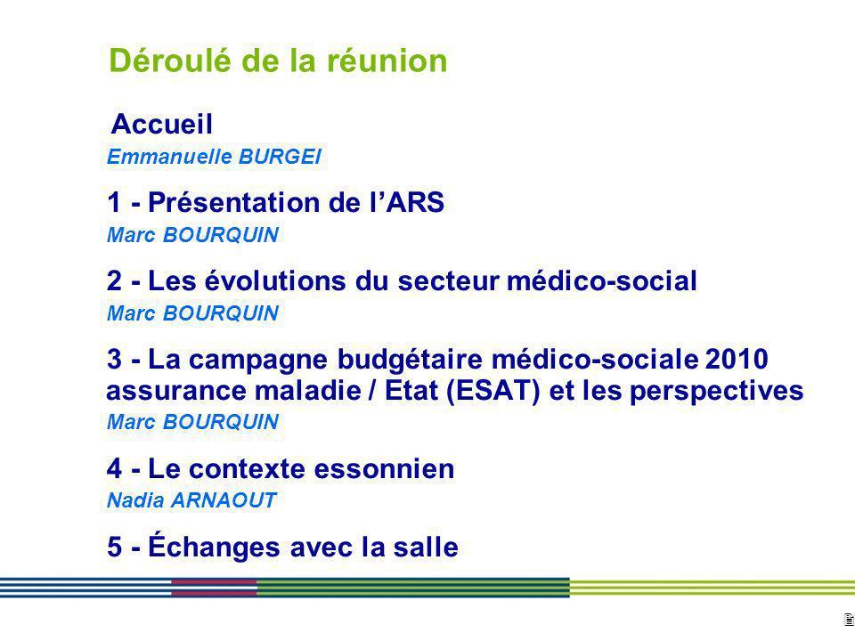 2 ARS Ile de France Direction de loffre de soins et médico-sociale 12 avril 2010 Diapositive : 2 Déroulé de la réunion Accueil Emmanuelle BURGEI 1 - P