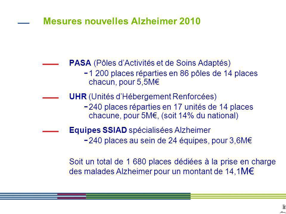 2020 ARS Ile de France Direction de loffre de soins et médico-sociale 12 avril 2010 Diapositive : 20 Mesures nouvelles Alzheimer 2010 PASA (Pôles dAct