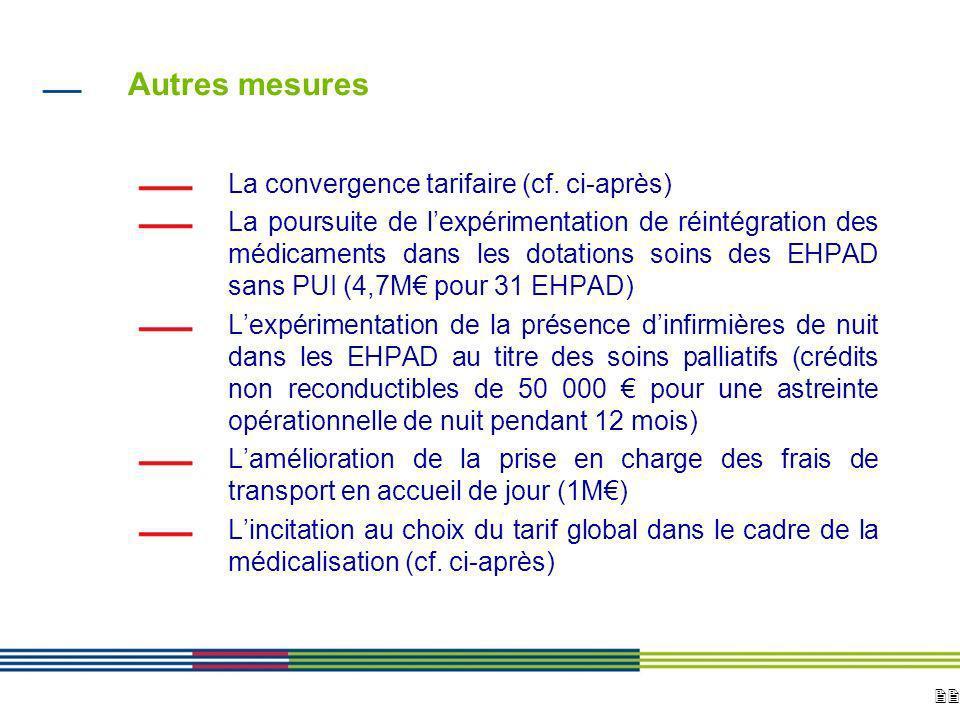 22 ARS Ile de France Direction de loffre de soins et médico-sociale 12 avril 2010 Diapositive : 22 Autres mesures La convergence tarifaire (cf. ci-apr