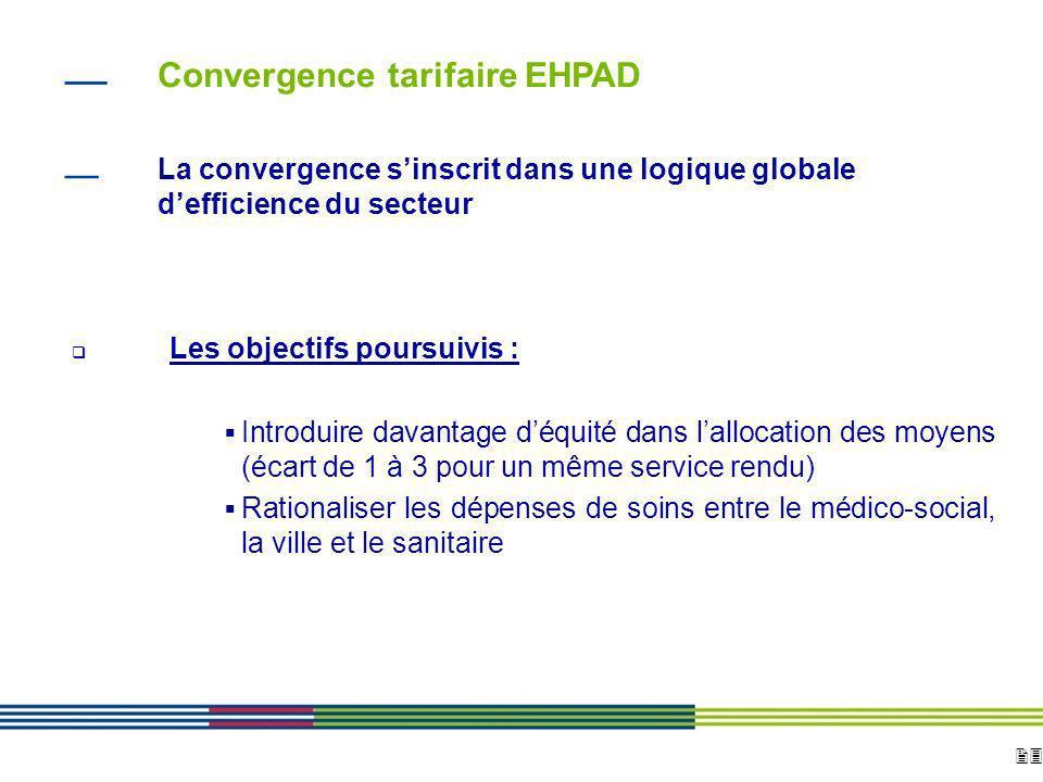 23 ARS Ile de France Direction de loffre de soins et médico-sociale 12 avril 2010 Diapositive : 23 La convergence sinscrit dans une logique globale de