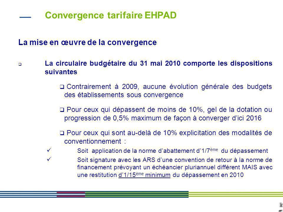 2424 ARS Ile de France Direction de loffre de soins et médico-sociale 12 avril 2010 Diapositive : 24 Convergence tarifaire EHPAD La mise en œuvre de l