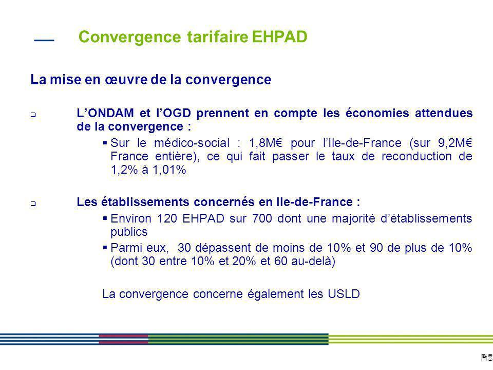 26 ARS Ile de France Direction de loffre de soins et médico-sociale 12 avril 2010 Diapositive : 26 Convergence tarifaire EHPAD La mise en œuvre de la