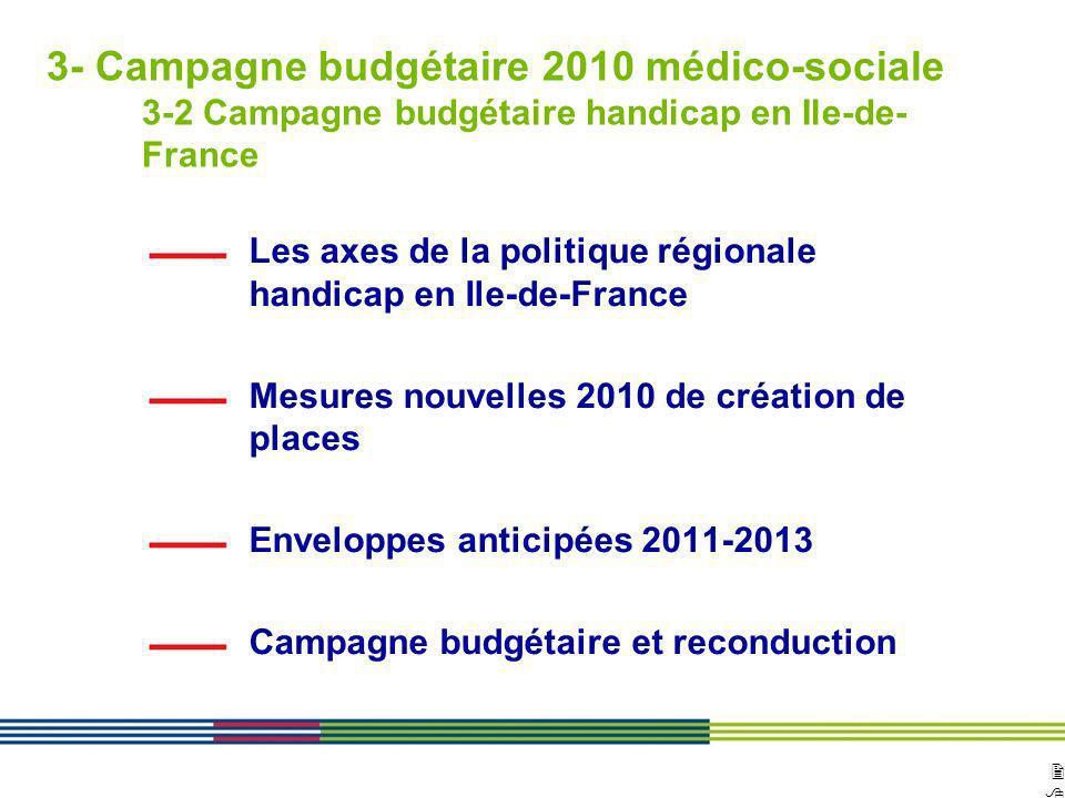 2828 ARS Ile de France Direction de loffre de soins et médico-sociale 12 avril 2010 Diapositive : 28 3- Campagne budgétaire 2010 médico-sociale 3-2 Ca