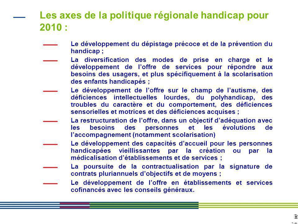 2929 ARS Ile de France Direction de loffre de soins et médico-sociale 12 avril 2010 Diapositive : 29 Les axes de la politique régionale handicap pour