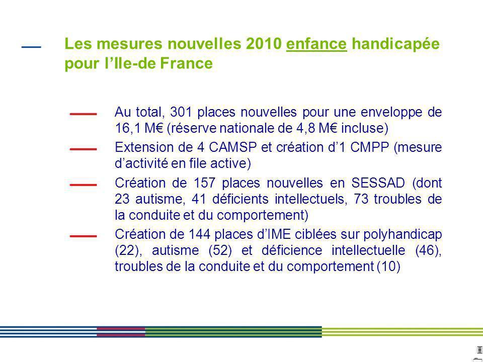 3030 ARS Ile de France Direction de loffre de soins et médico-sociale 12 avril 2010 Diapositive : 30 Les mesures nouvelles 2010 enfance handicapée pou