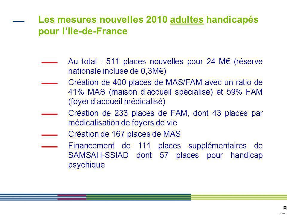 3131 ARS Ile de France Direction de loffre de soins et médico-sociale 12 avril 2010 Diapositive : 31 Les mesures nouvelles 2010 adultes handicapés pou
