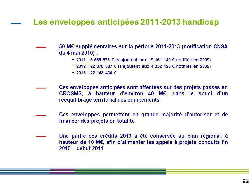 32 ARS Ile de France Direction de loffre de soins et médico-sociale 12 avril 2010 Diapositive : 32 Les enveloppes anticipées 2011-2013 handicap 50 M s