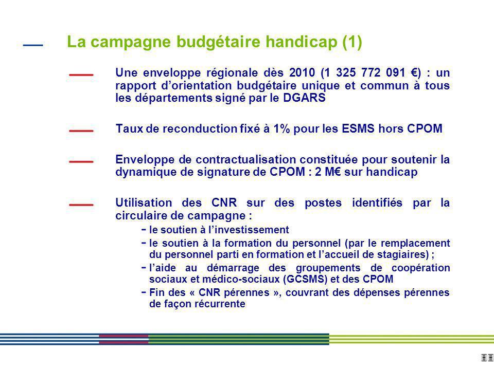 33 ARS Ile de France Direction de loffre de soins et médico-sociale 12 avril 2010 Diapositive : 33 La campagne budgétaire handicap (1) Une enveloppe r