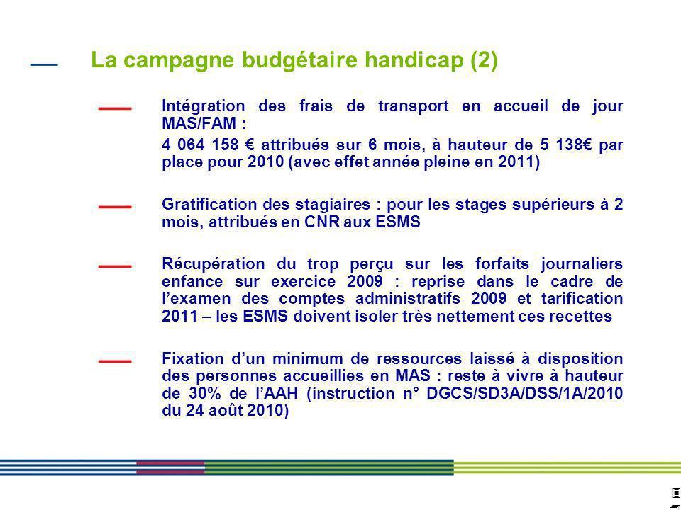 3434 ARS Ile de France Direction de loffre de soins et médico-sociale 12 avril 2010 Diapositive : 34 La campagne budgétaire handicap (2) Intégration d