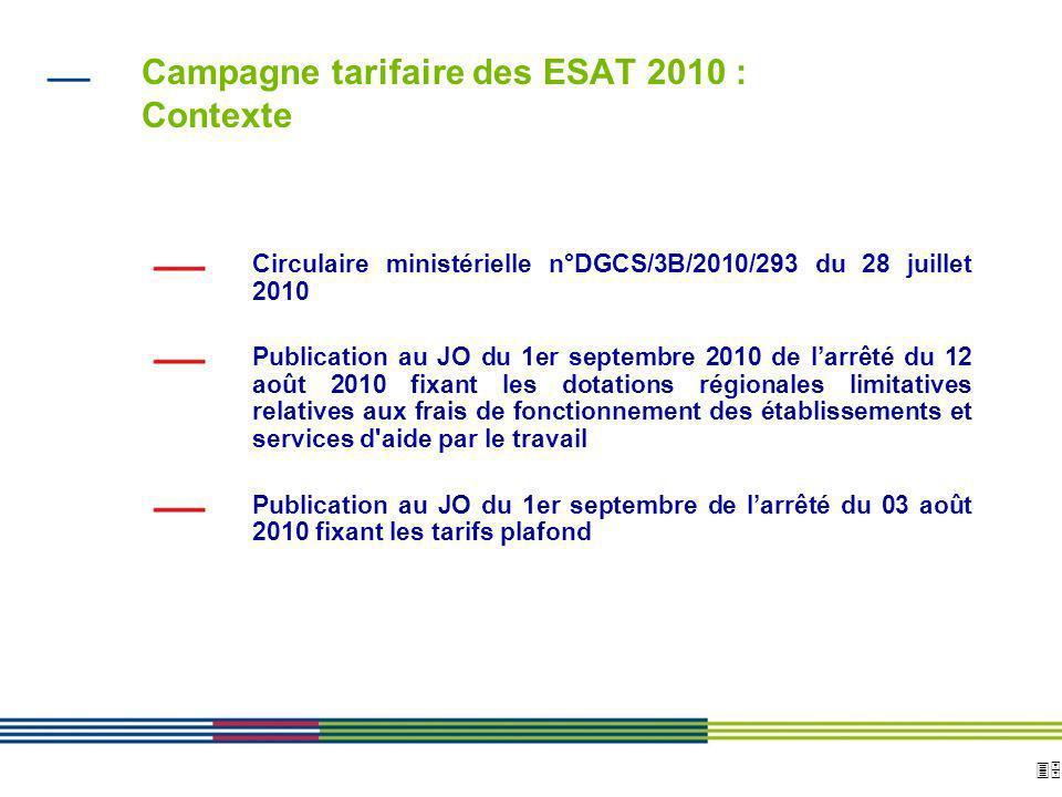 35 ARS Ile de France Direction de loffre de soins et médico-sociale 12 avril 2010 Diapositive : 35 Campagne tarifaire des ESAT 2010 : Contexte Circula
