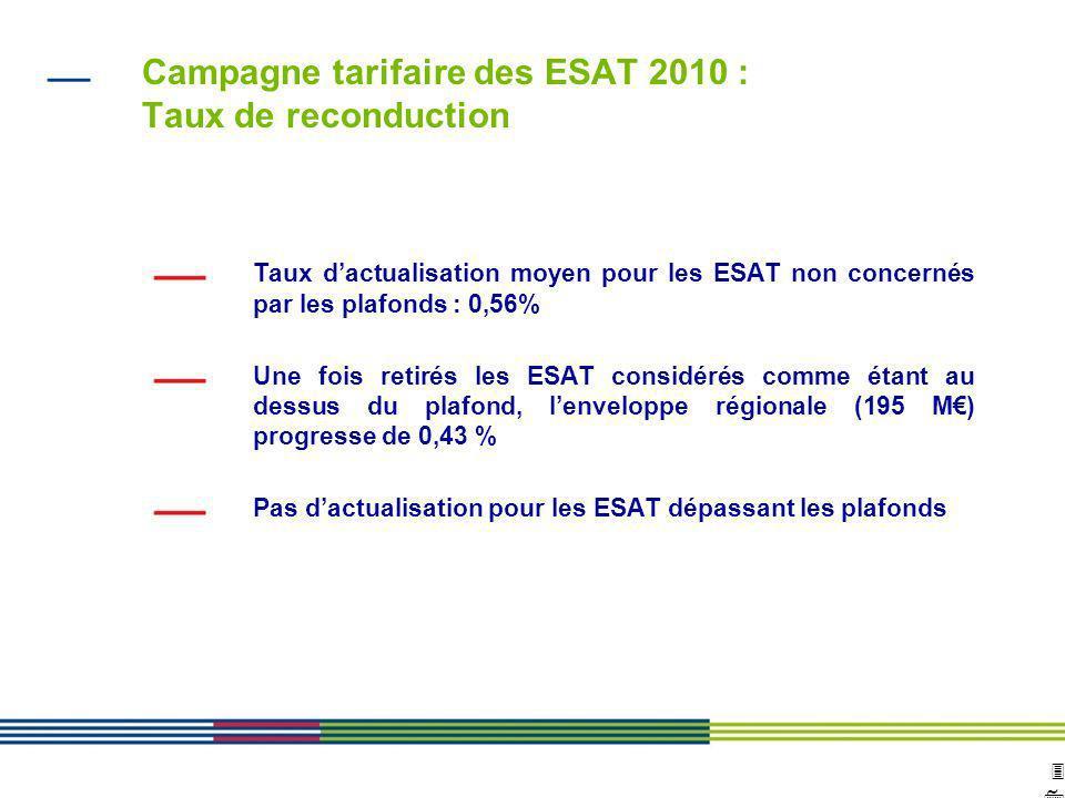 3737 ARS Ile de France Direction de loffre de soins et médico-sociale 12 avril 2010 Diapositive : 37 Campagne tarifaire des ESAT 2010 : Taux de recond