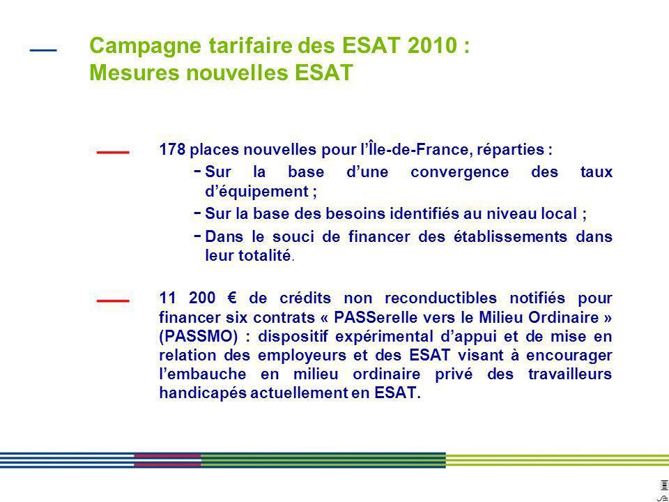 3838 ARS Ile de France Direction de loffre de soins et médico-sociale 12 avril 2010 Diapositive : 38 Campagne tarifaire des ESAT 2010 : Mesures nouvel