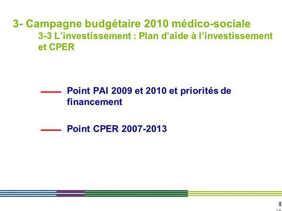 3939 ARS Ile de France Direction de loffre de soins et médico-sociale 12 avril 2010 Diapositive : 39 3- Campagne budgétaire 2010 médico-sociale 3-3 Li
