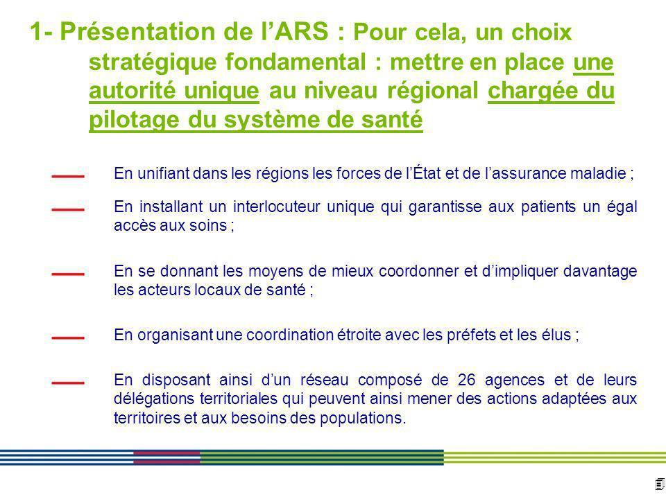 4 ARS Ile de France Direction de loffre de soins et médico-sociale 12 avril 2010 Diapositive : 4 1- Présentation de lARS : Pour cela, un choix stratég