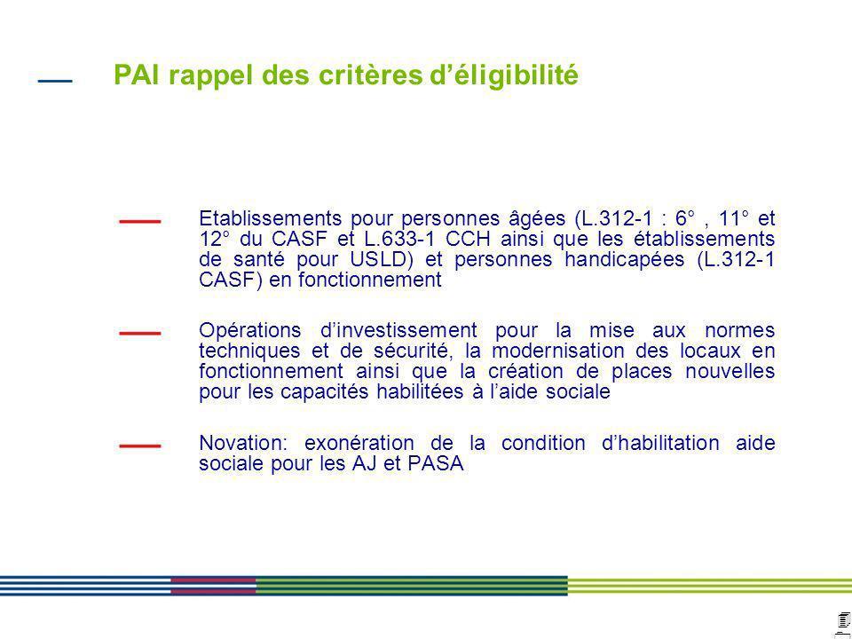 4040 ARS Ile de France Direction de loffre de soins et médico-sociale 12 avril 2010 Diapositive : 40 PAI rappel des critères déligibilité Etablissemen