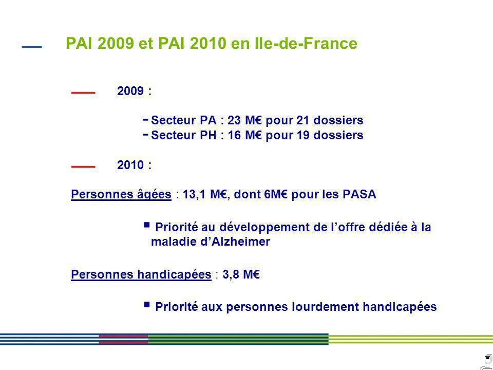 4141 ARS Ile de France Direction de loffre de soins et médico-sociale 12 avril 2010 Diapositive : 41 PAI 2009 et PAI 2010 en Ile-de-France 2009 : - Se