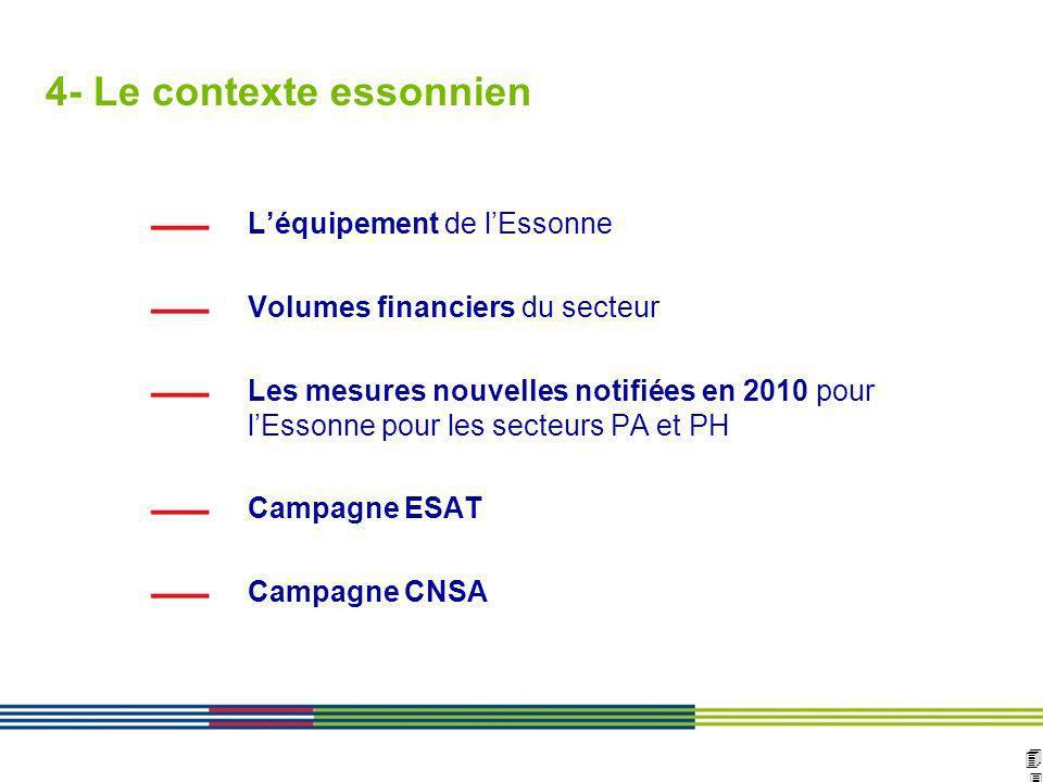 4343 ARS Ile de France Direction de loffre de soins et médico-sociale 12 avril 2010 Diapositive : 43 4- Le contexte essonnien Léquipement de lEssonne
