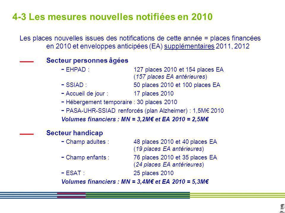 4747 ARS Ile de France Direction de loffre de soins et médico-sociale 12 avril 2010 Diapositive : 47 4-3 Les mesures nouvelles notifiées en 2010 Les p
