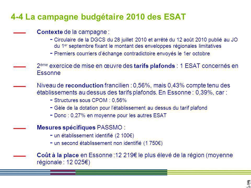 4848 ARS Ile de France Direction de loffre de soins et médico-sociale 12 avril 2010 Diapositive : 48 Contexte de la campagne : - Circulaire de la DGCS