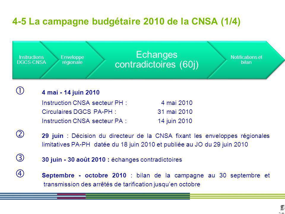 4949 ARS Ile de France Direction de loffre de soins et médico-sociale 12 avril 2010 Diapositive : 49 4-5 La campagne budgétaire 2010 de la CNSA (1/4)