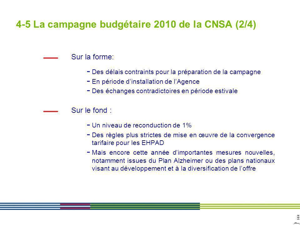 5050 ARS Ile de France Direction de loffre de soins et médico-sociale 12 avril 2010 Diapositive : 50 Sur la forme: - Des délais contraints pour la pré